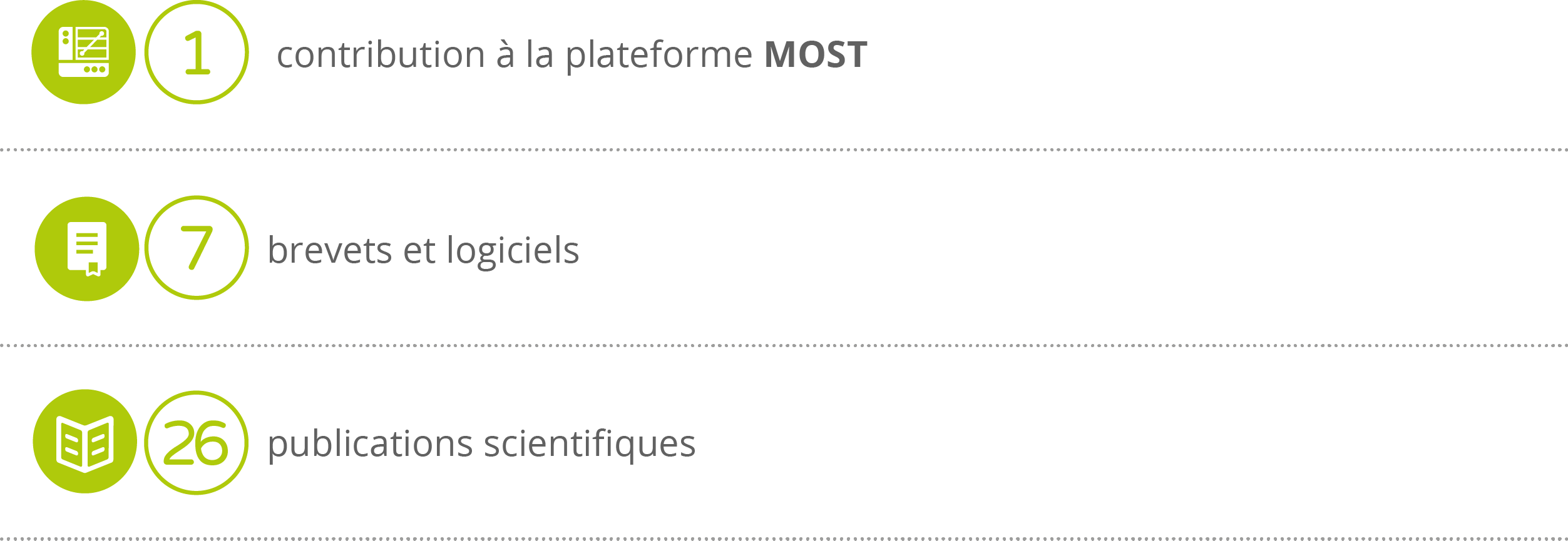infographieMICFR